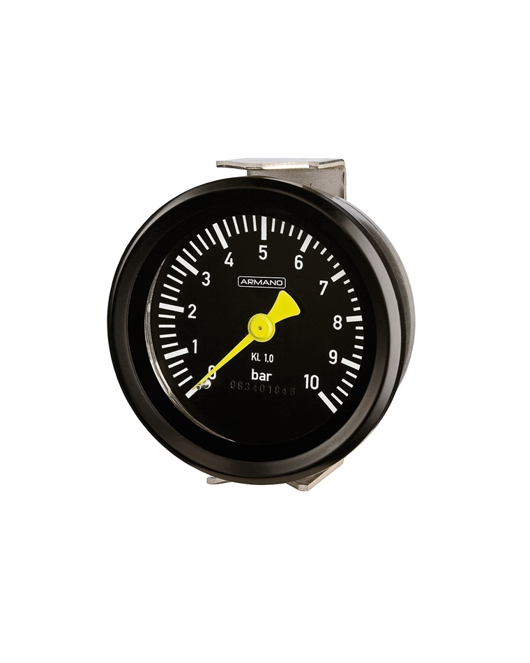 Combi gauges (Rg...Fz / RChg...Fz) for rail cars with one measuring unit